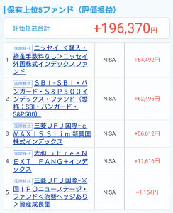 NISA運用収益