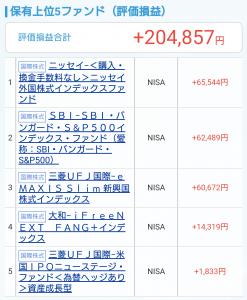 NISA収益率