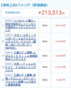 NISA運用収益率