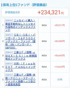 NISA評価損益