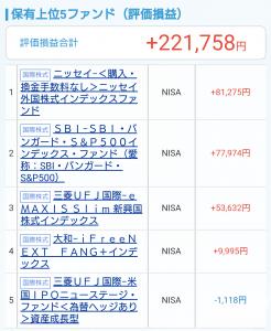 NISA損益