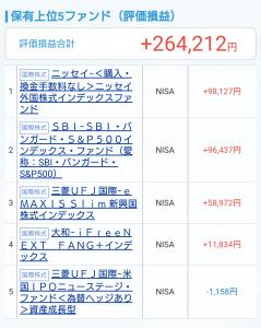 NISA運用損益