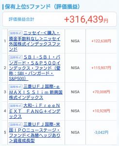 NISA収支報告