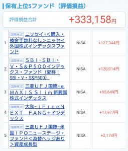 NISA運用収益率イメージ写真