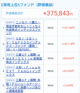 NISA運用イメージ写真