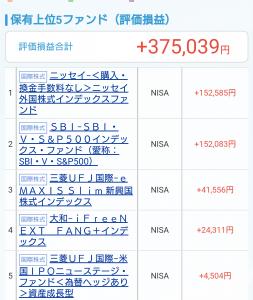 NISA運用収支報告イメージ写真