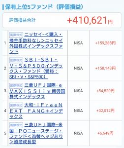 NISA収支報告イメージ写真