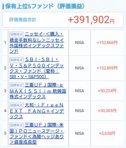 NISA運用収益イメージ写真